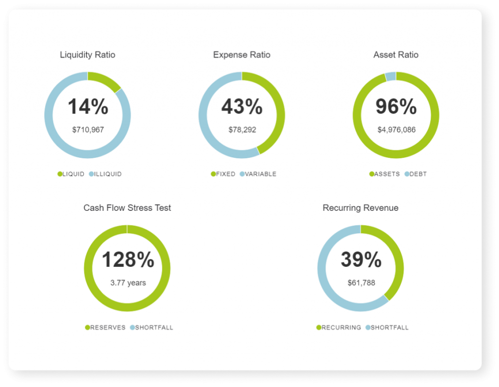screenshot of client dashboard